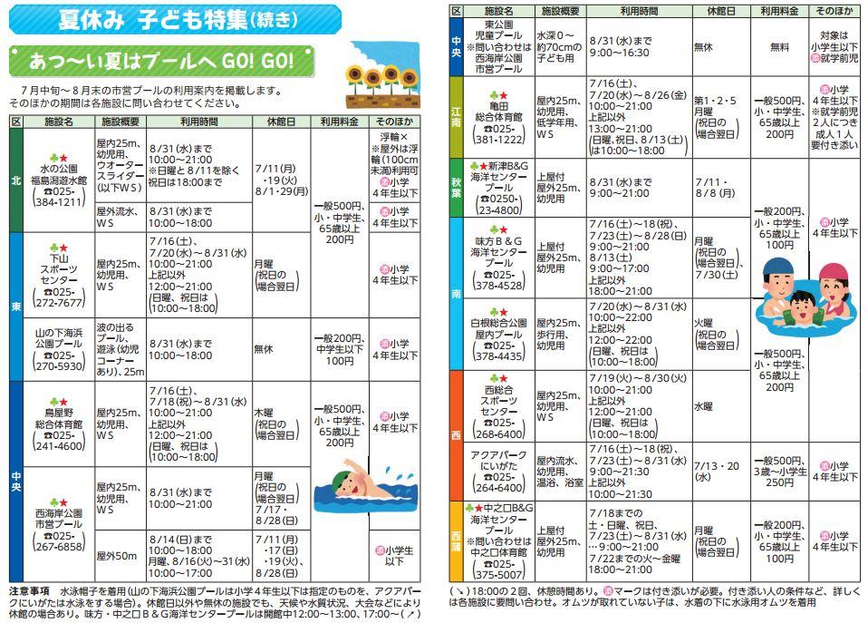 2016新潟市プール